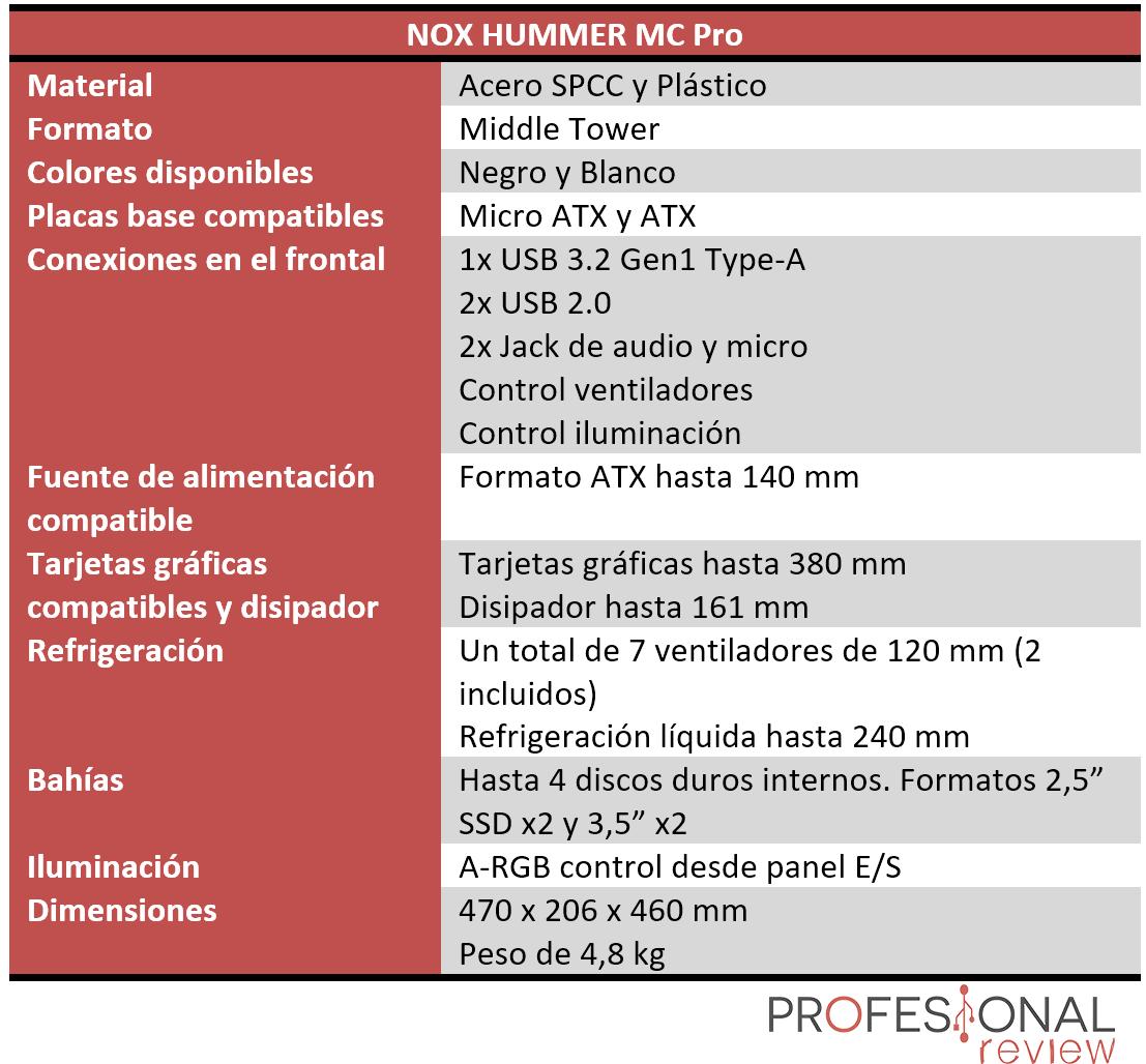 NOX HUMMER MC Pro Características