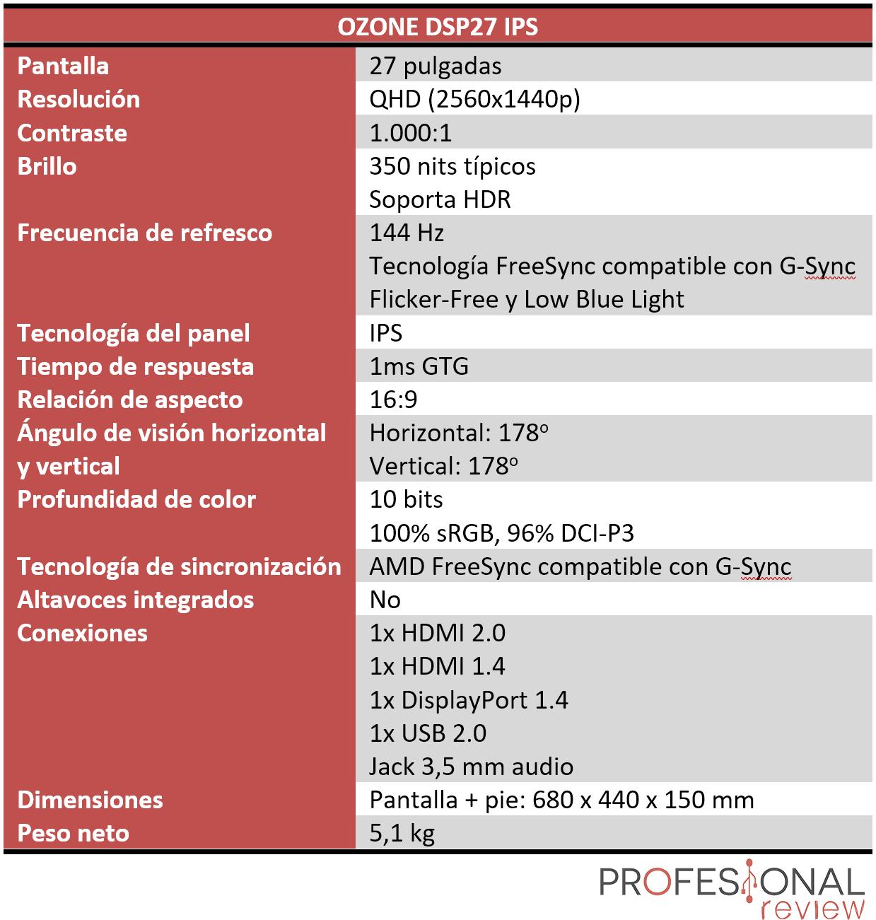OZONE DSP27 IPS Características