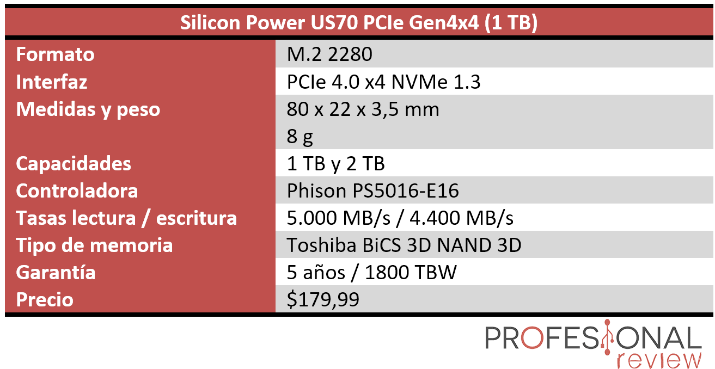 Silicon Power US70 PCIe Gen4x4 Características