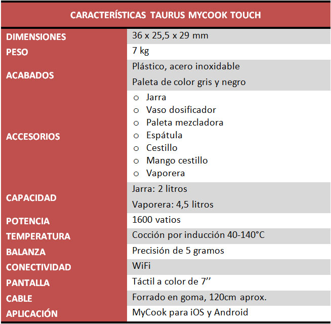 Taurus MyCook Touch