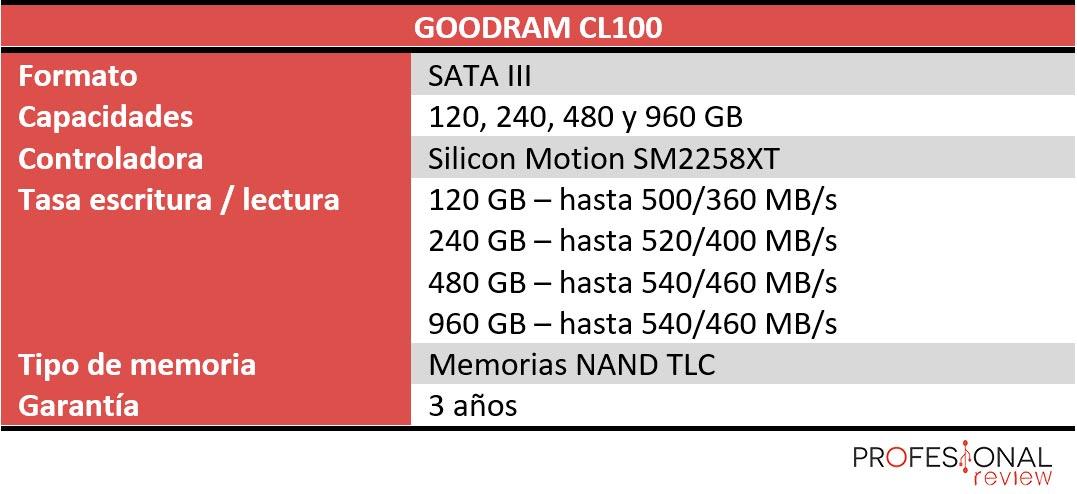 Goodram CL100 caracteristicas