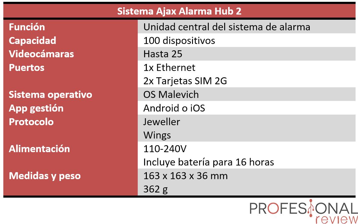 Ajax Alarma Características