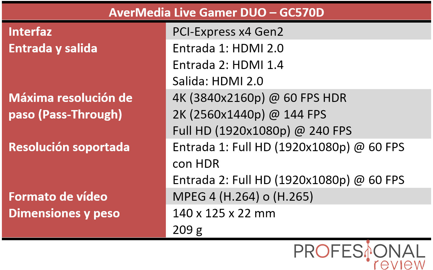 AverMedia Live Gamer DUO Características
