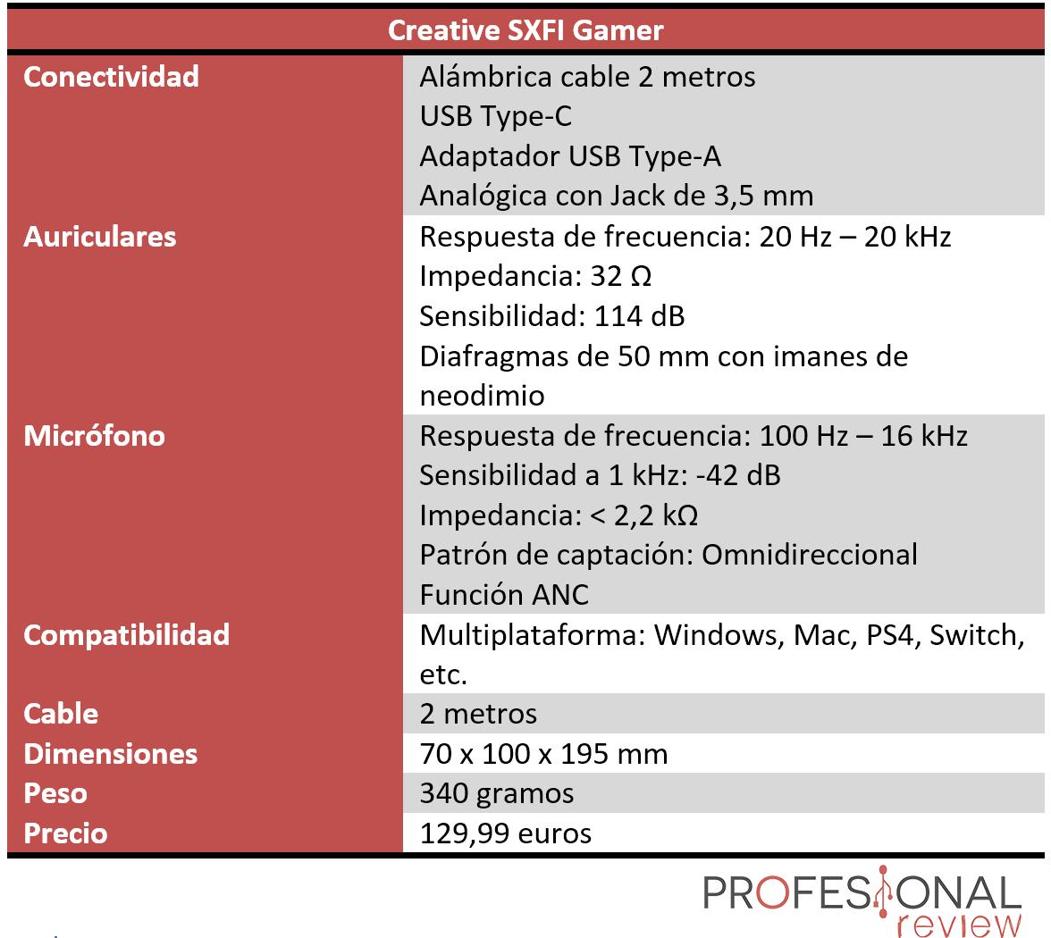 Creative SXFI Gamer Características