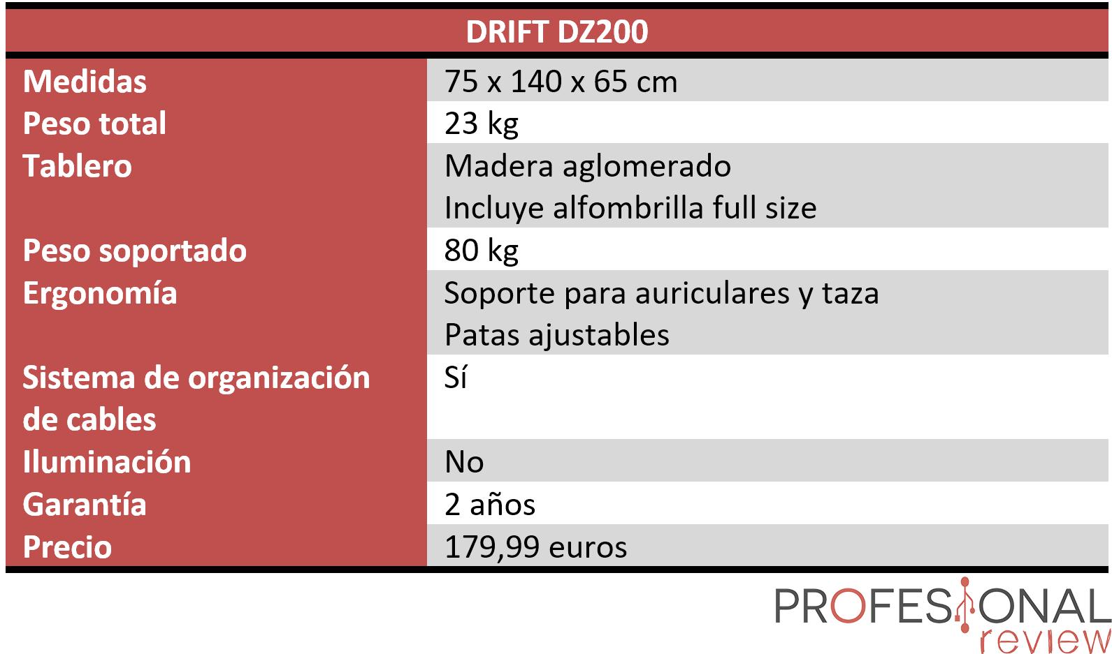 DRIFT DZ200 Características
