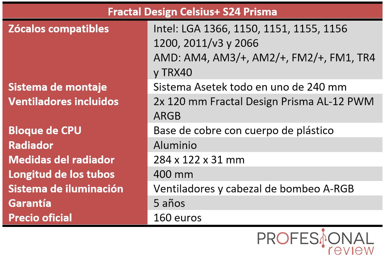 Fractal Design Celsius+ S24 Prisma Características