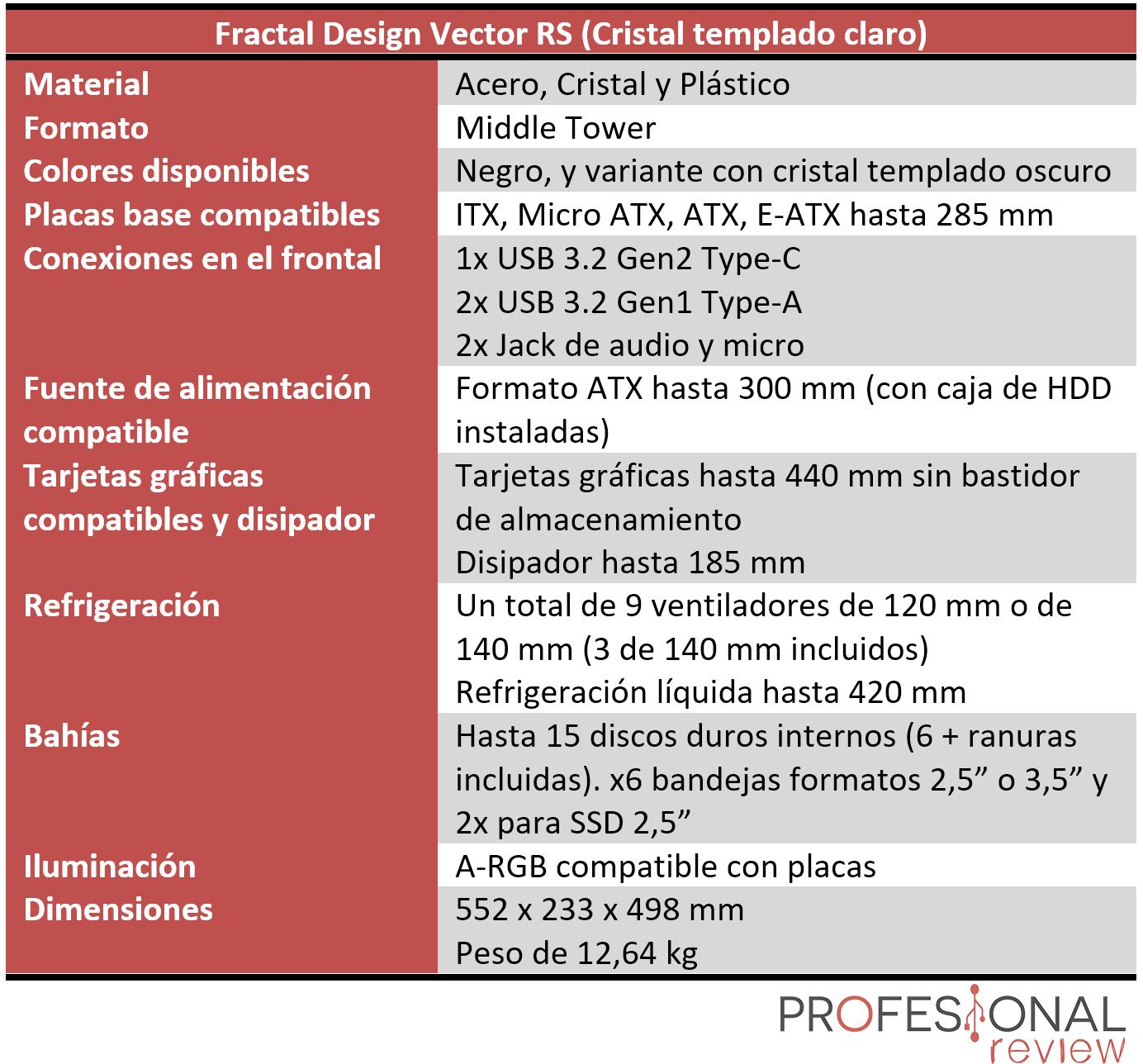 Fractal Design Vector RS Características