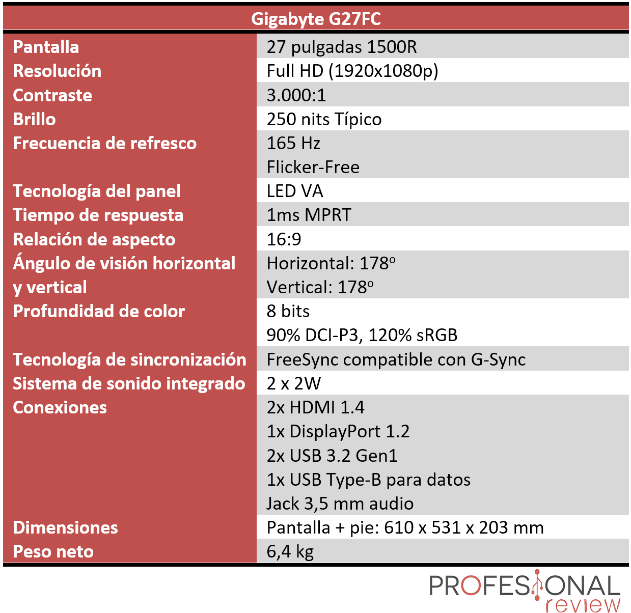 Gigabyte G27FC Características