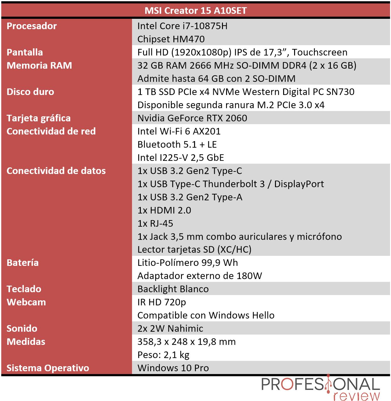 MSI Creator 15 A10SET Características