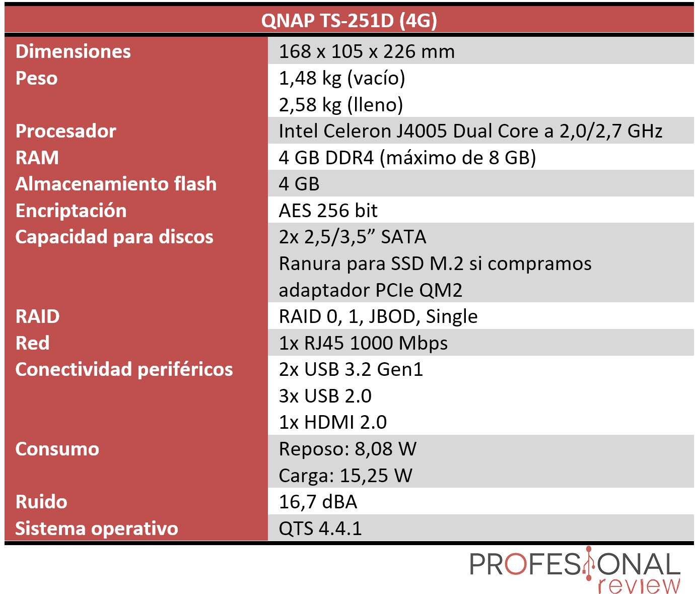 QNAP TS-251D Características