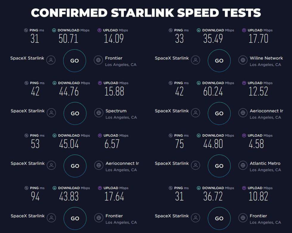 Red Starlink test velocidad