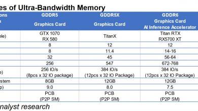 Photo of Micron revela que la RTX 3090 de NVIDIA Ampere llevará 12GB GDDR6X
