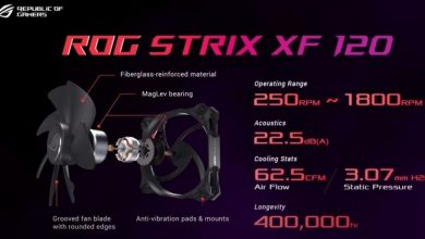 Photo of ASUS ROG Strix XF 120 son los primeros ventiladores de ASUS para PC