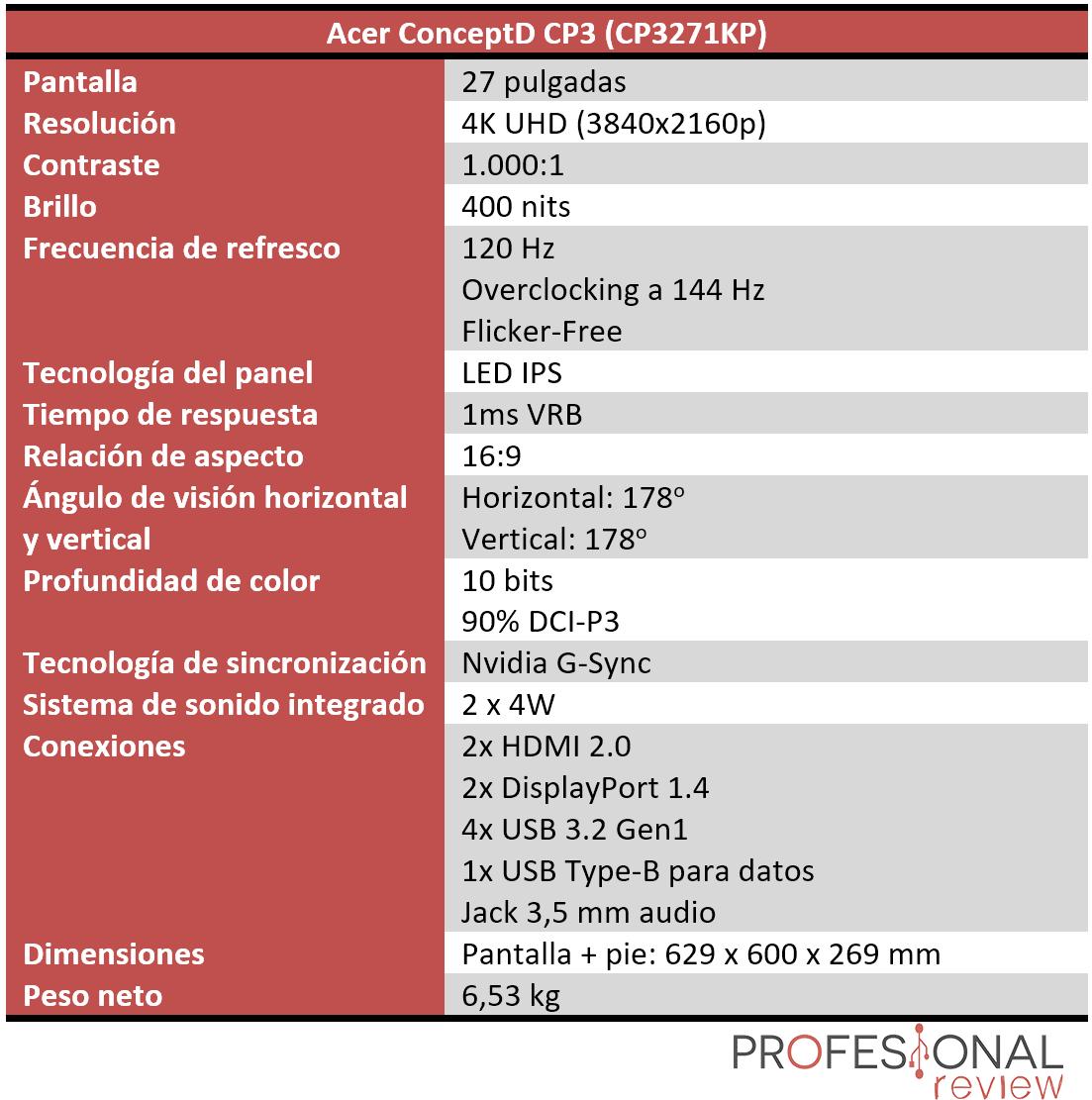 Acer ConceptD CP3 Características
