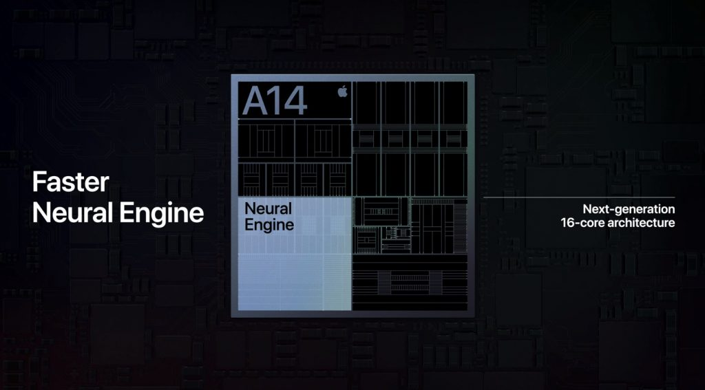 Neural Engine Apple