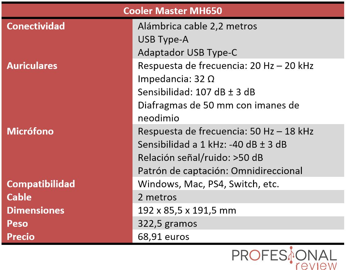 Cooler Master MH650 Características