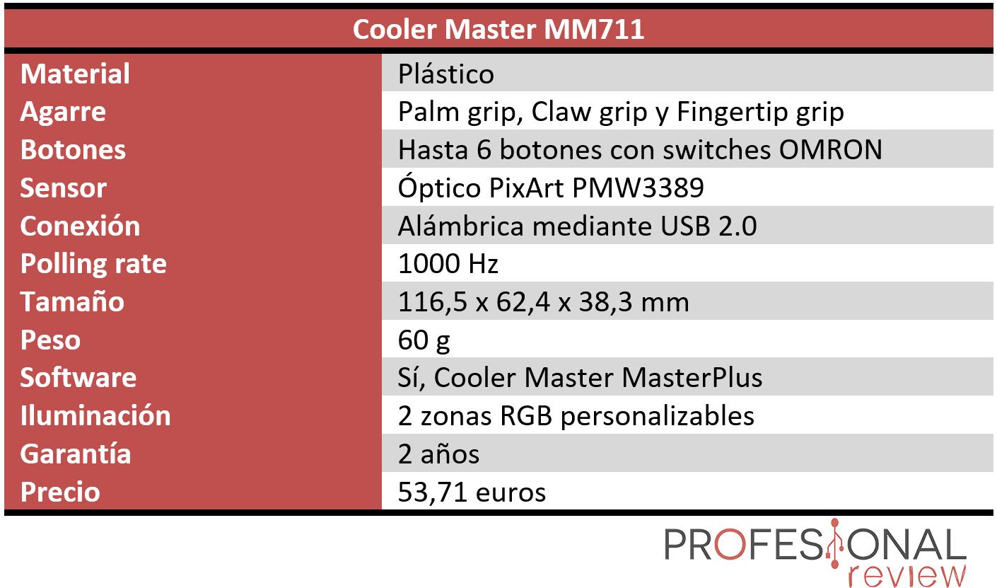 Cooler Master MM711 Características