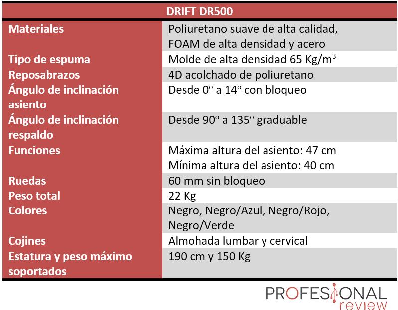 Drift DR500 Características