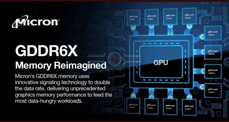 Photo of GDDR6X: Micron presenta sus nuevas memorias presentes en RTX 30