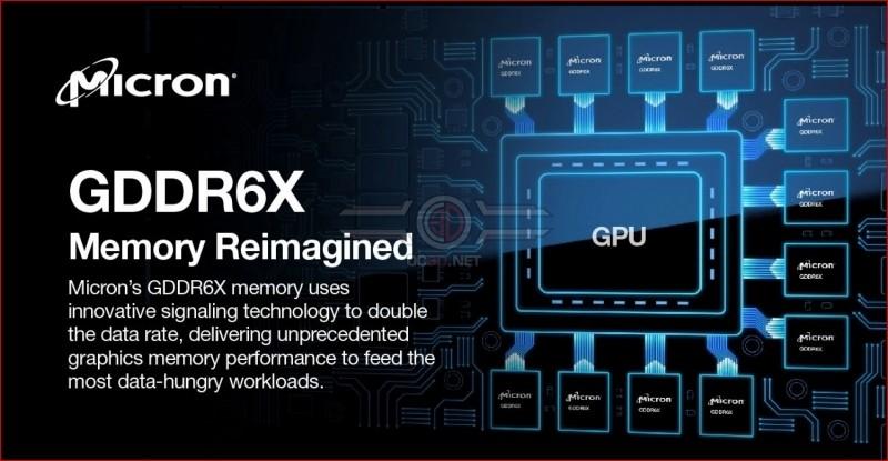 memoria GDDR6X