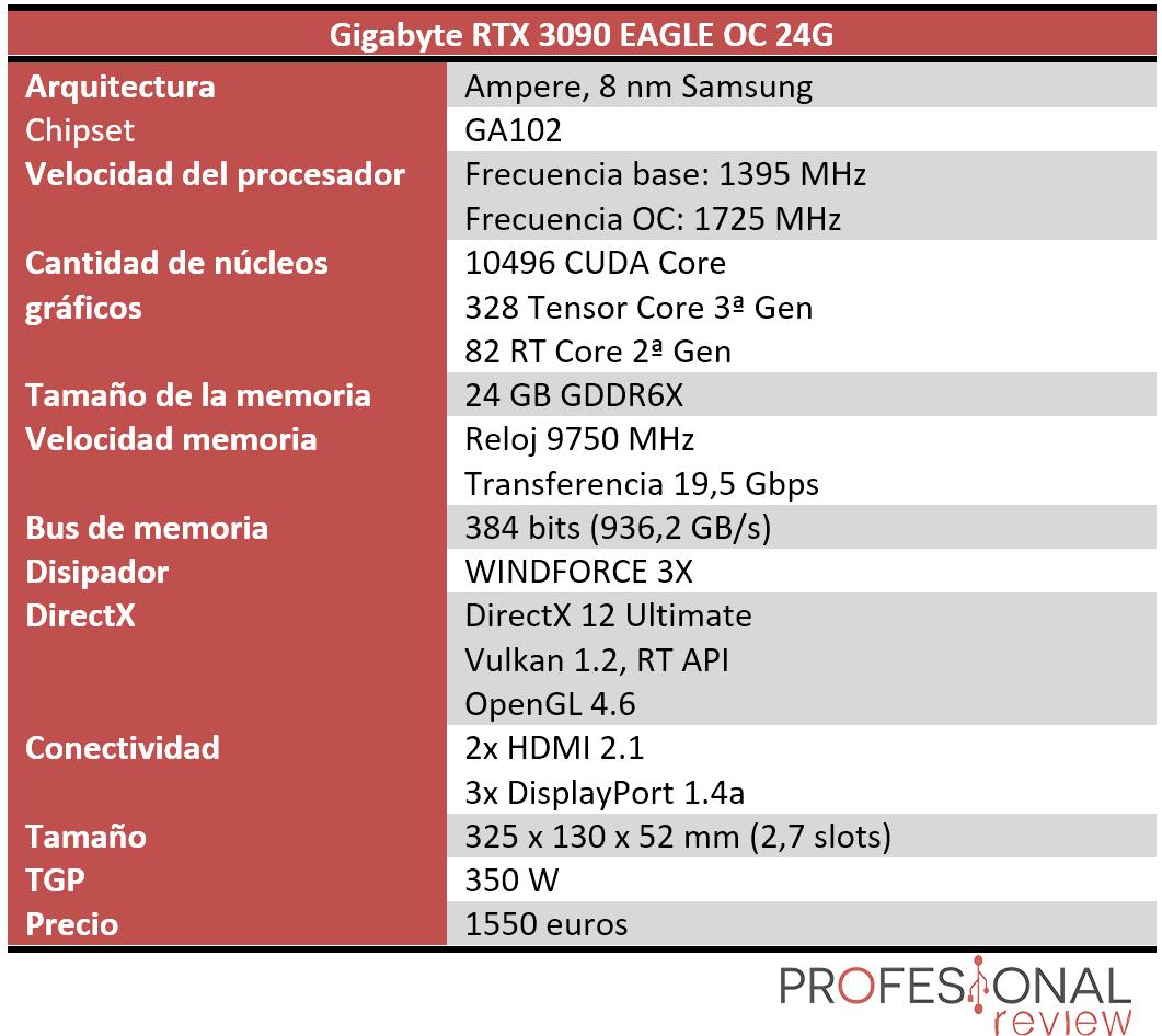 Gigabyte RTX 3090 EAGLE OC 24G características