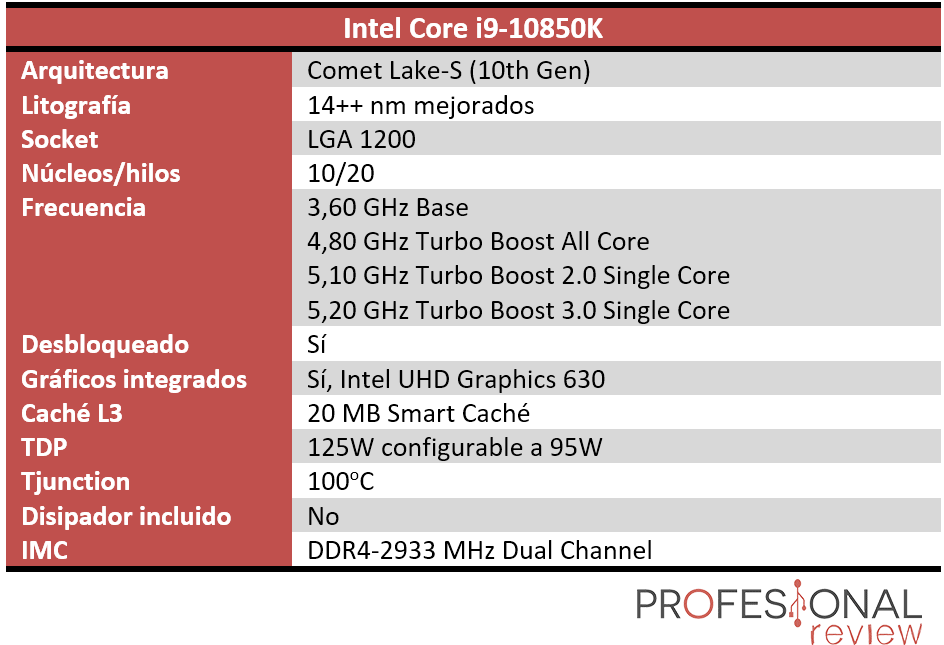 Intel Core i9-10850K Características