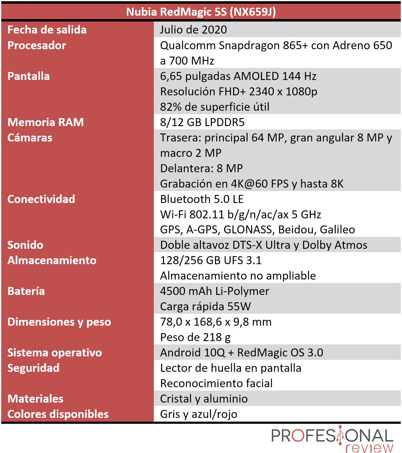 Nubia Red Magic 5S Características