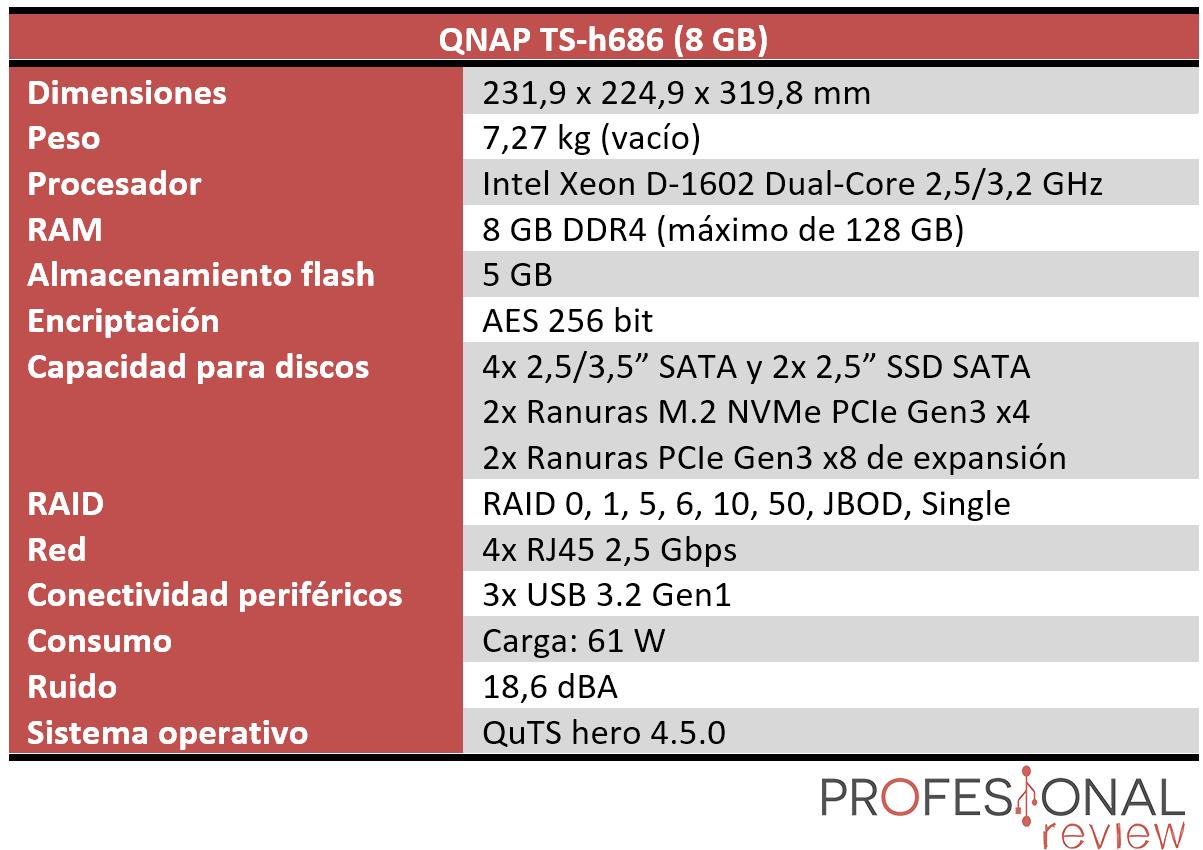 QNAP TS-h686 Características