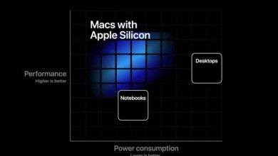 Photo of ¿Se lanzarán ordenadores Apple con gráficas AMD RDNA 2? Eso dice un rumor