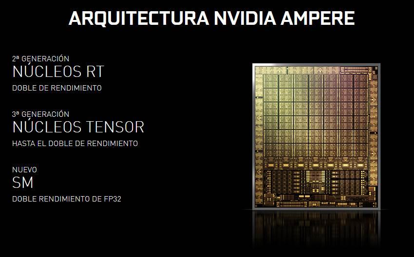 arquitectura nvidia ampere