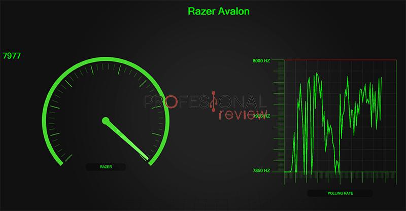 Razer 8000 Hz Review Rendimiento