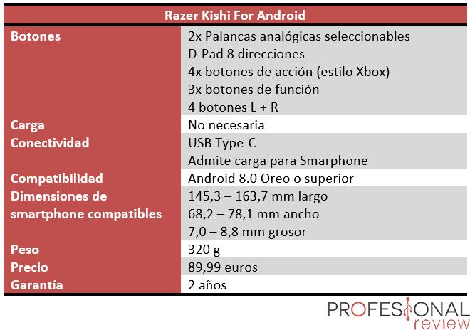 Razer Kishi For Android Características