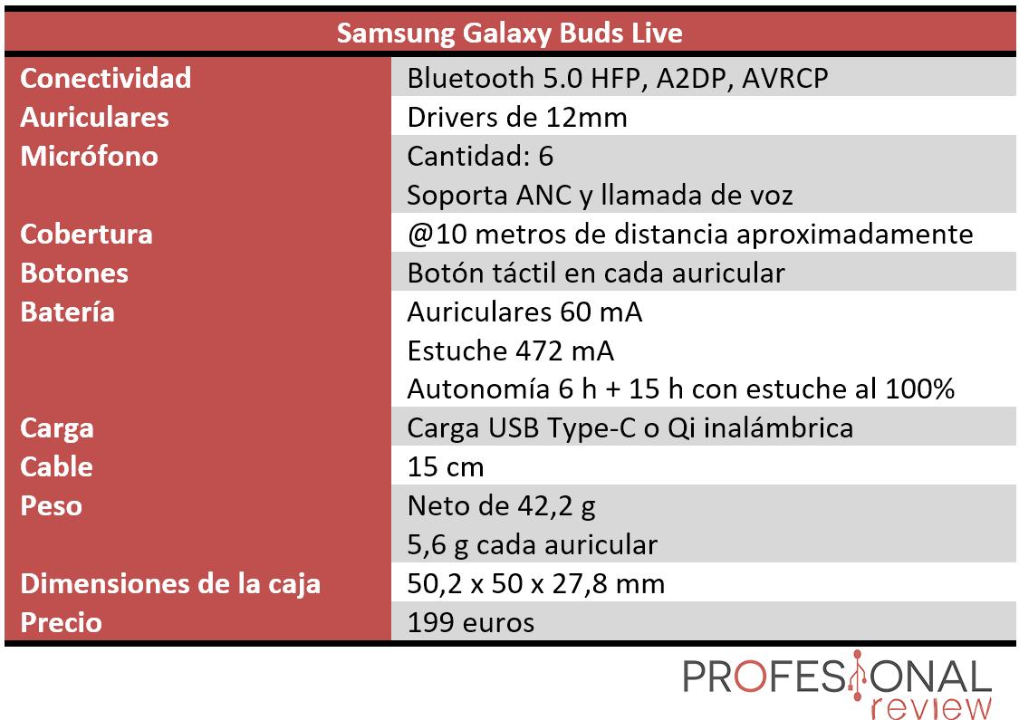 Samsung Galaxy Buds Live Características