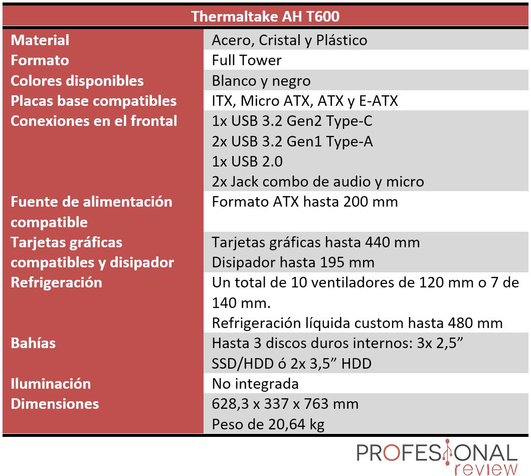 Thermaltake AH T600 Características