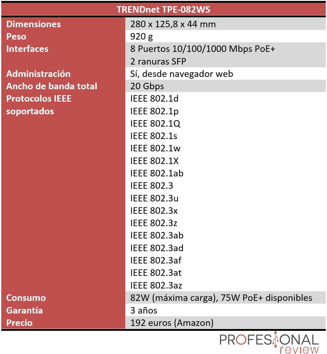 TRENDnet TPS-082WS Características