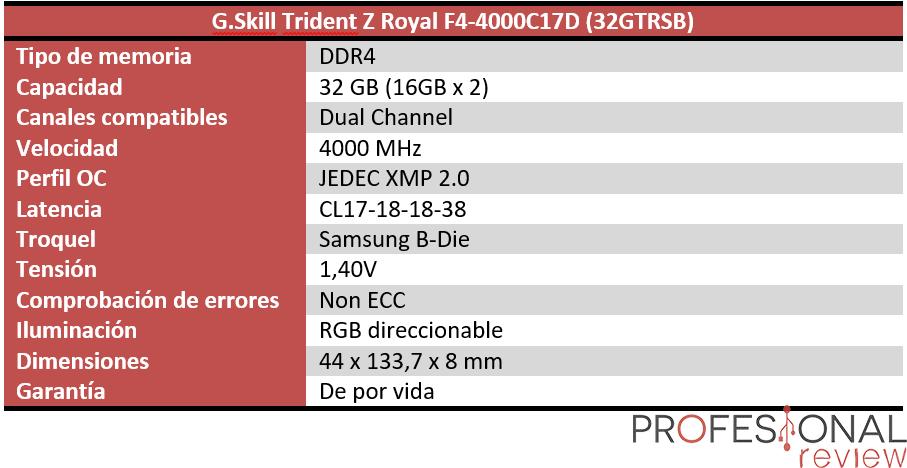 G.Skill Trident Z Royal F4-4000C17D Características