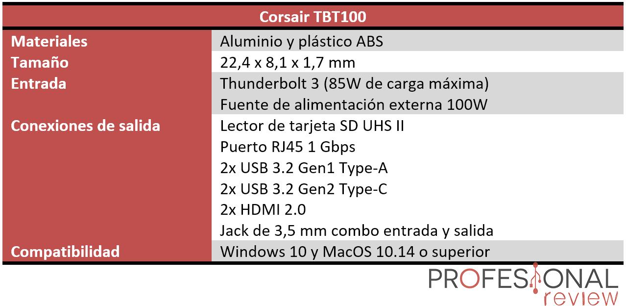 Corsair TBT100 Características