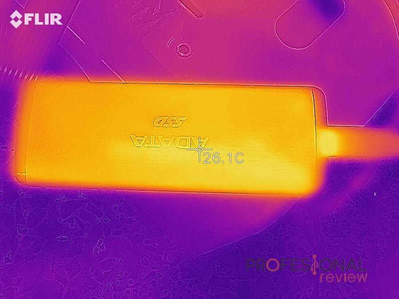 ADATA SE760 SSD Temperaturas