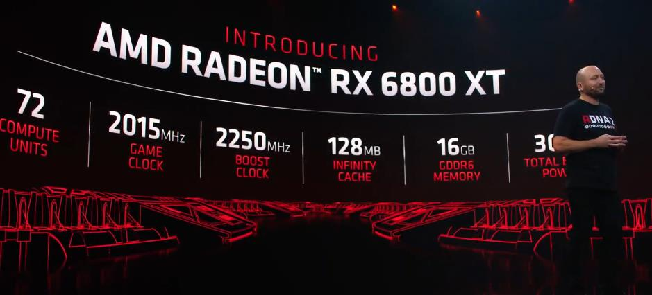 AMD Radeon RX 6800 XT características