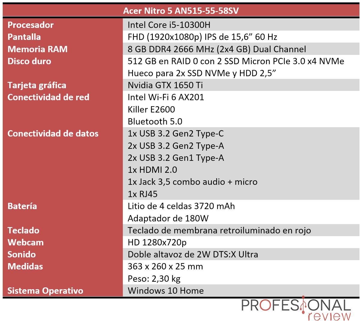 Acer Nitro 5 2020 Características