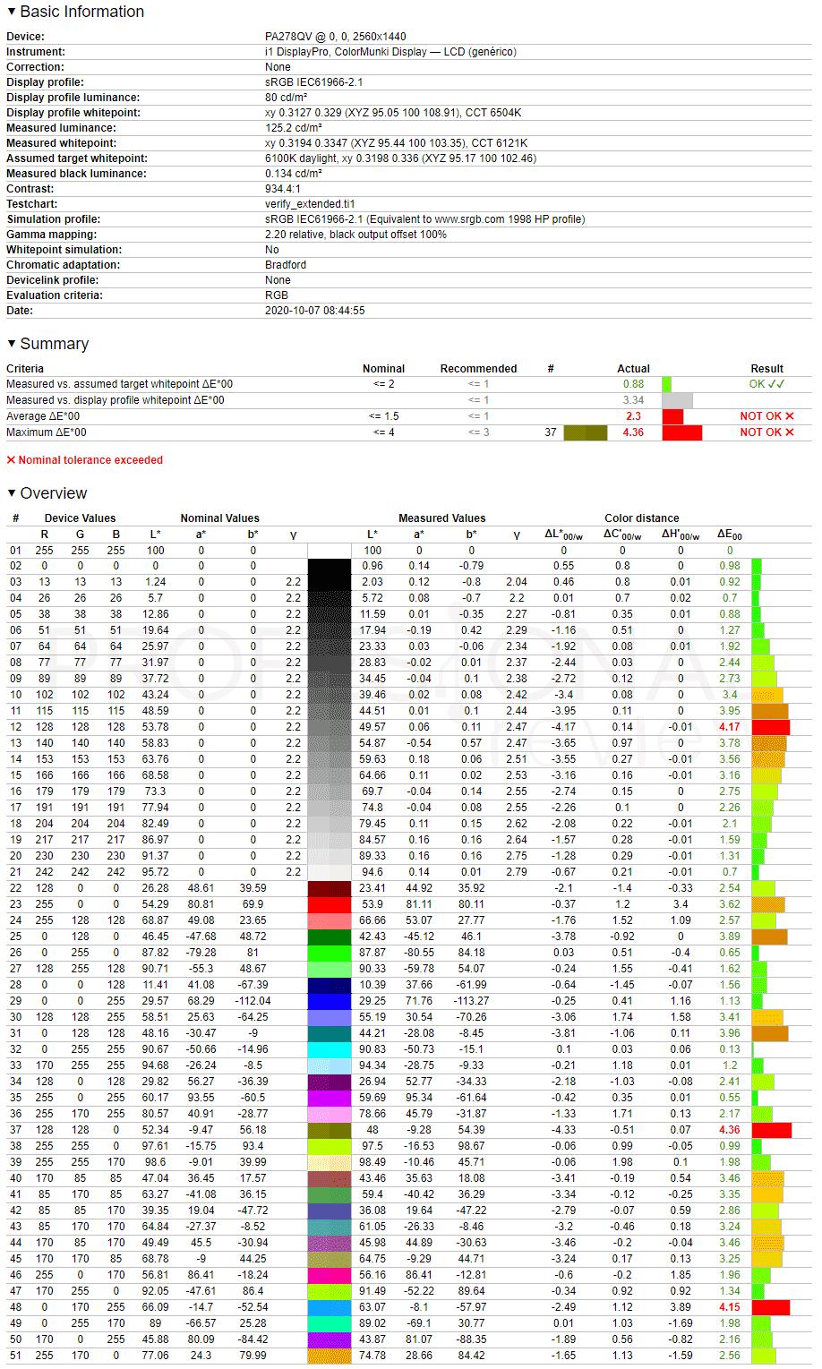 Asus ProArt PA278QV sRGB