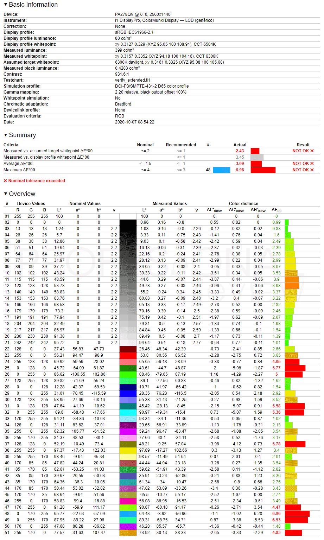 Asus ProArt PA278QV DCI-P3