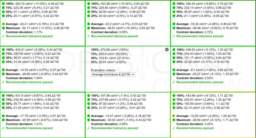 Asus ProArt PA278QV Review