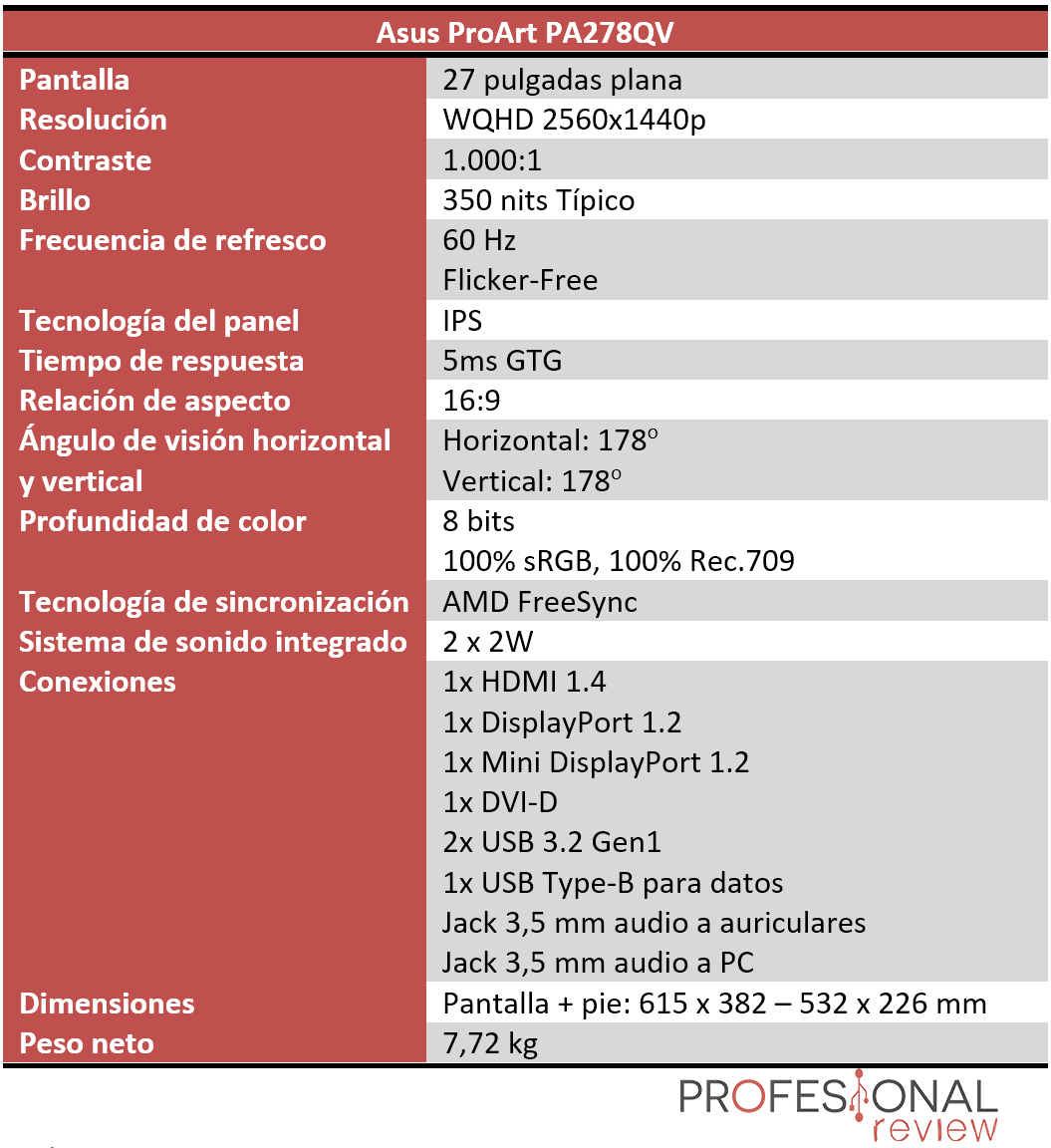 Asus ProArt PA278QV Características