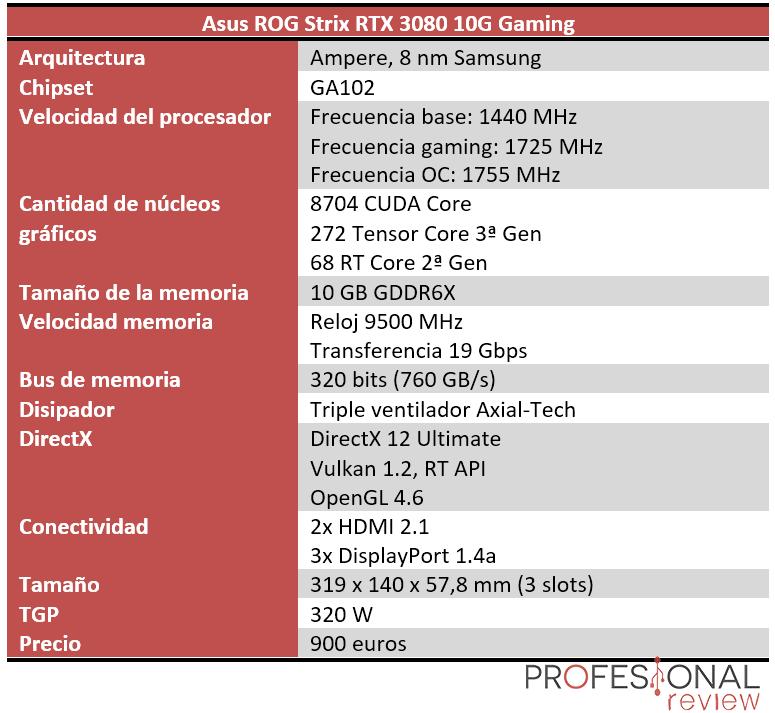 Asus ROG Strix RTX 3080 10G Gaming Características