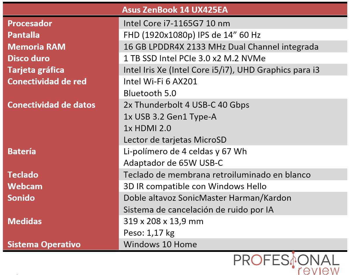 Asus ZenBook 14 UX425EA Características