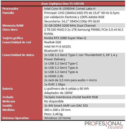Asus Zephyrus Duo 15 GX550L Características