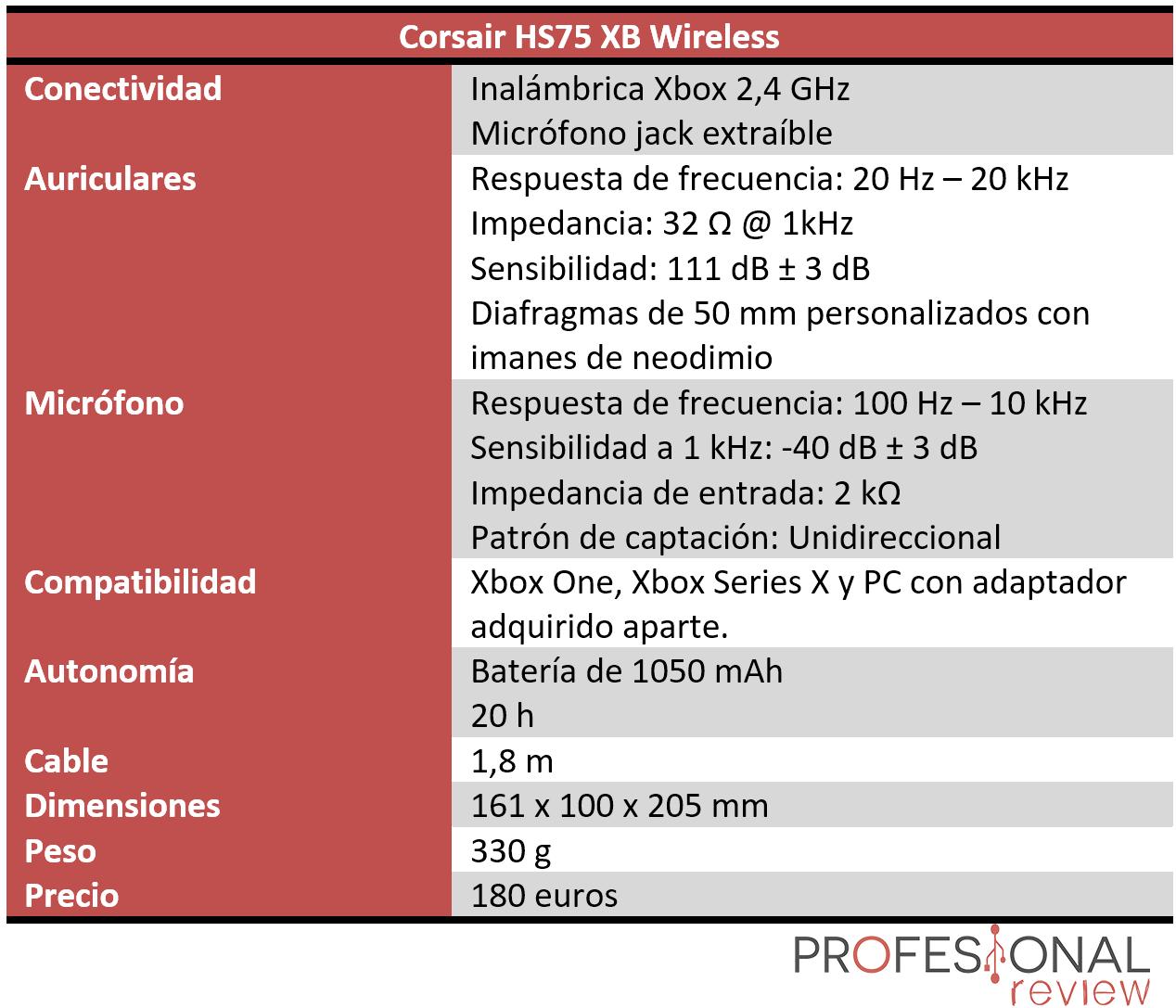 Corsair HS75 XB Wireless Características