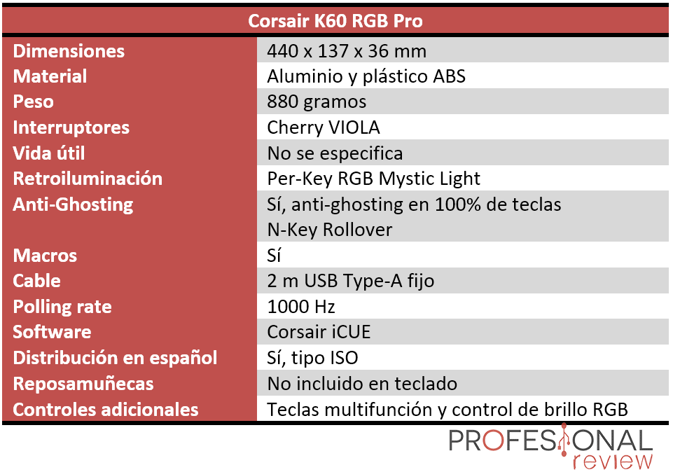 Corsair K60 RGB Pro Características