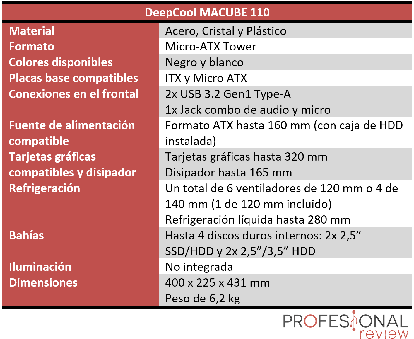 DeepCool MACUBE 110 Características